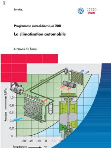 SSP 208 La climatisation automobile